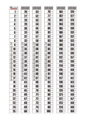 fita metrica.pdf