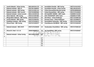 Account Number - List.docx