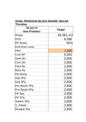 Email  Lap Produksi BB Juli,14 ( P.Acep ).xls