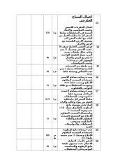 جدول كميات سياج المركز الصحي.doc