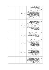 جدول كميات سياج الروضة.doc