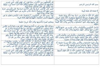 Surah Fateh.doc