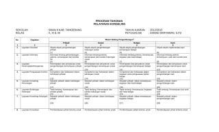 program tahunan bimbingan konseling.docx